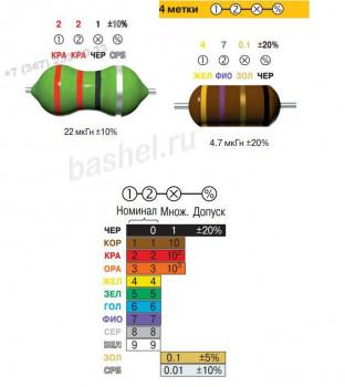 COIL CECL 470,0 мкГн/126мА, Индуктивность