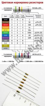 0,125/0,25 Вт 47 Ом, Резистор